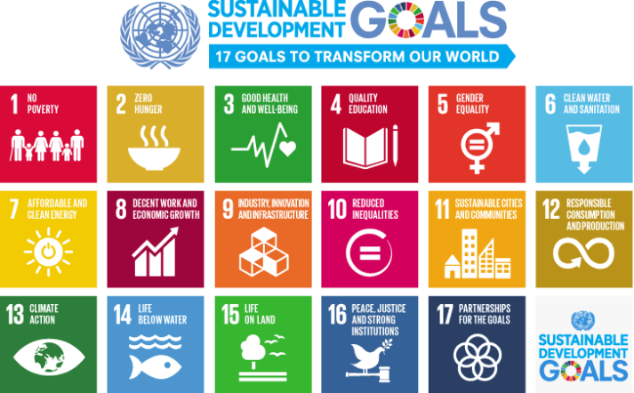b9c95-english_sdg_17goals_poster_all_languages_with_un_emblem_1